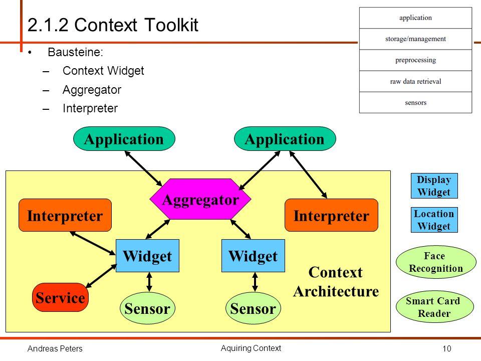 Andreas Peters Aquiring Context 10 2.1.2 Context Toolkit Bausteine: –Context Widget –Aggregator –Interpreter Face Recognition Location Widget Display
