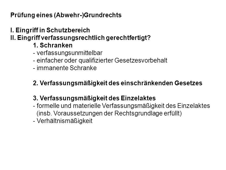 Art.8 GG - Hintergrund/Funktionen Demokratieprinzip Kommunikationsgrundrecht Art.