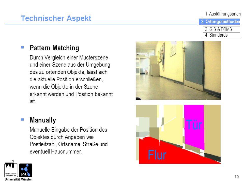 10 Technischer Aspekt Pattern Matching Durch Vergleich einer Musterszene und einer Szene aus der Umgebung des zu ortenden Objekts, lässt sich die aktu