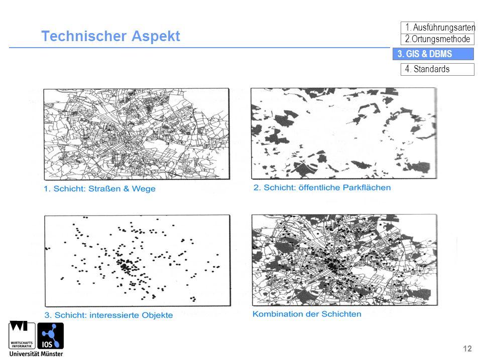 12 Technischer Aspekt 3. GIS & DBMS 2.Ortungsmethode 1. Ausführungsarten 4. Standards