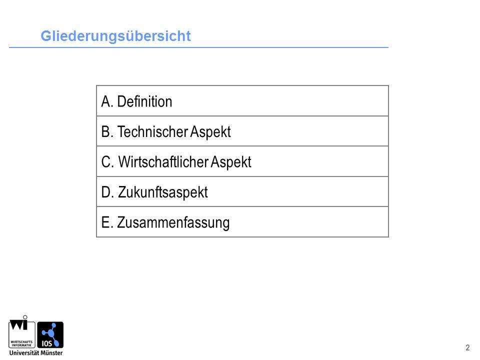 2 Gliederungsübersicht B. Technischer Aspekt D. Zukunftsaspekt A. Definition C. Wirtschaftlicher Aspekt E. Zusammenfassung