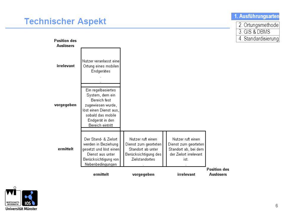 7 Technischer Aspekt Pull-Dienst Der Nutzer ruft explizit einen Dienst auf und eine Ortung wird dadurch angestoßen (reactive).