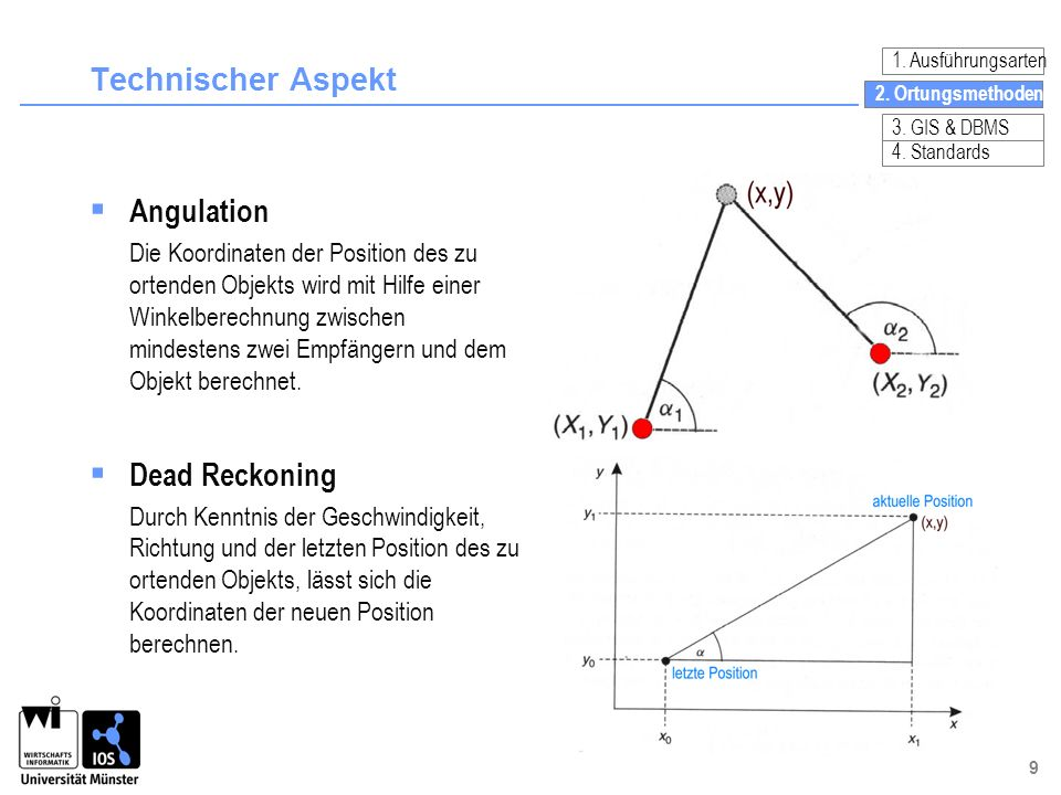 9 Technischer Aspekt Angulation Die Koordinaten der Position des zu ortenden Objekts wird mit Hilfe einer Winkelberechnung zwischen mindestens zwei Em