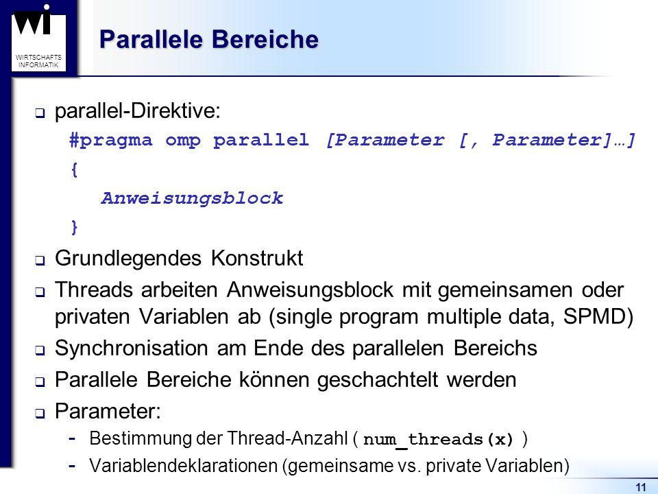 11 WIRTSCHAFTS INFORMATIK Parallele Bereiche parallel-Direktive: #pragma omp parallel [Parameter [, Parameter]…] { Anweisungsblock } Grundlegendes Kon