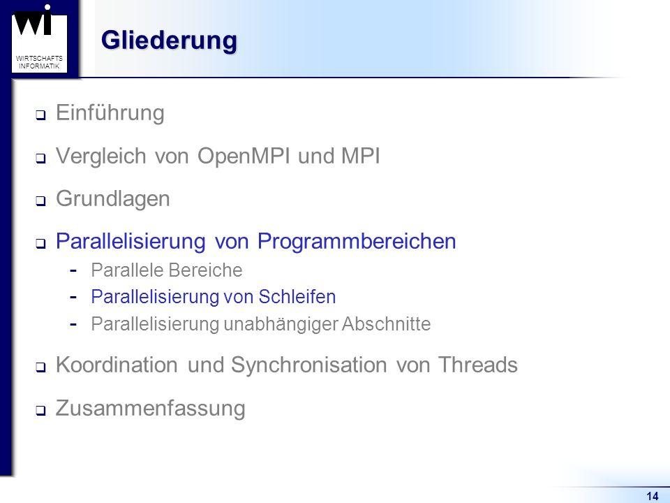 14 WIRTSCHAFTS INFORMATIKGliederung Einführung Vergleich von OpenMPI und MPI Grundlagen Parallelisierung von Programmbereichen  Parallele Bereiche 