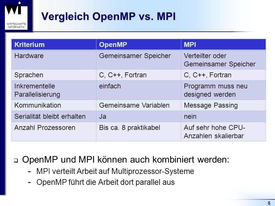 5 WIRTSCHAFTS INFORMATIK Vergleich OpenMP vs. MPI OpenMP und MPI können auch kombiniert werden:  MPI verteilt Arbeit auf Multiprozessor-Systeme  Ope