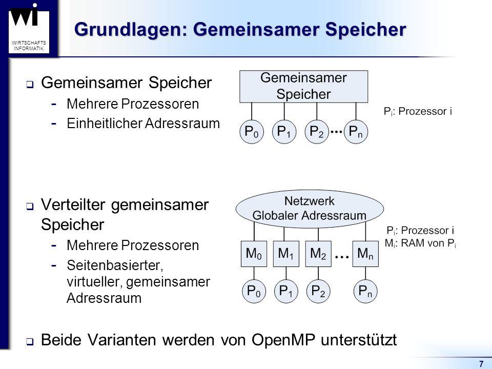 7 WIRTSCHAFTS INFORMATIK Grundlagen: Gemeinsamer Speicher Gemeinsamer Speicher  Mehrere Prozessoren  Einheitlicher Adressraum Verteilter gemeinsamer