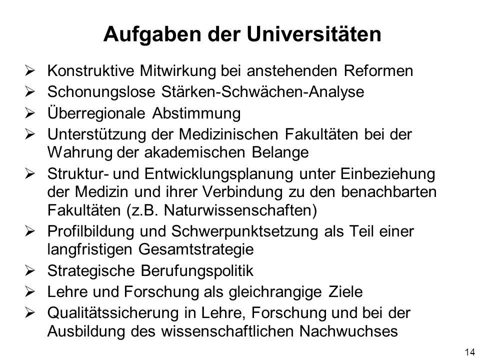 14 Aufgaben der Universitäten Konstruktive Mitwirkung bei anstehenden Reformen Schonungslose Stärken-Schwächen-Analyse Überregionale Abstimmung Unters