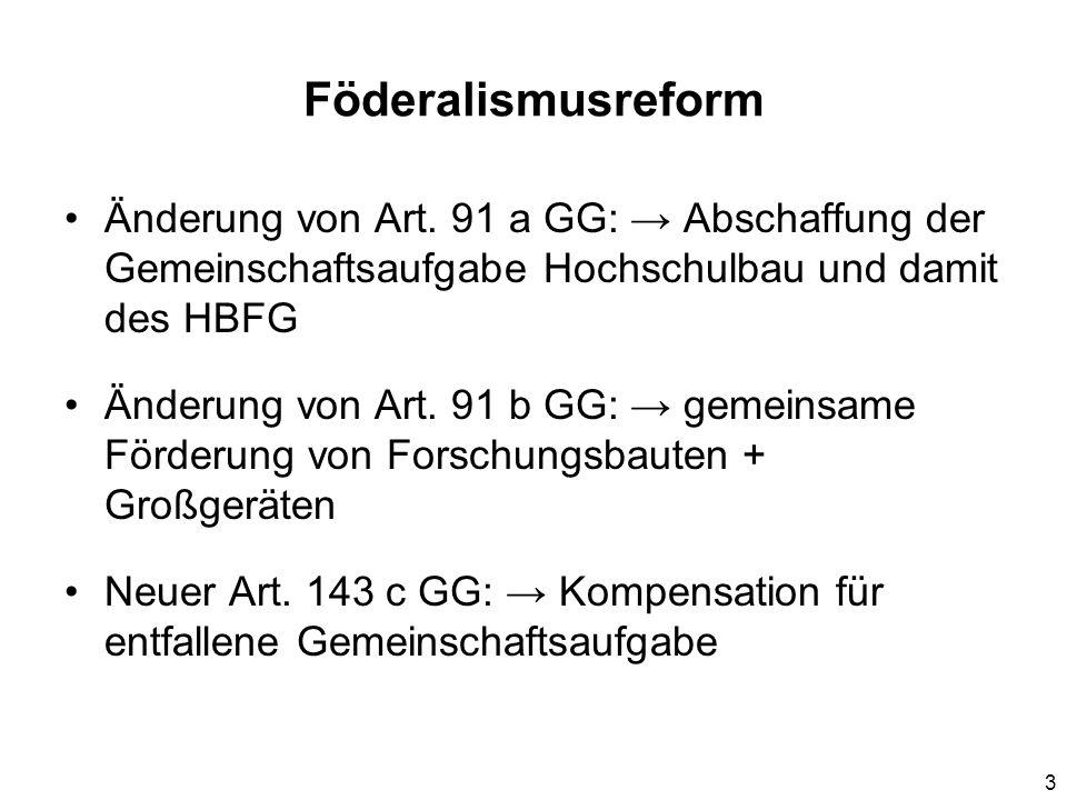 3 Föderalismusreform Änderung von Art. 91 a GG: Abschaffung der Gemeinschaftsaufgabe Hochschulbau und damit des HBFG Änderung von Art. 91 b GG: gemein
