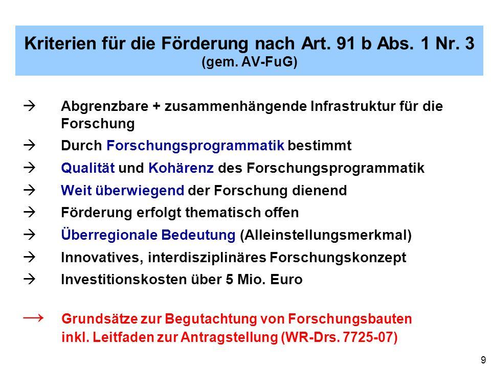 9 Kriterien für die Förderung nach Art. 91 b Abs. 1 Nr. 3 (gem. AV-FuG) Abgrenzbare + zusammenhängende Infrastruktur für die Forschung Durch Forschung