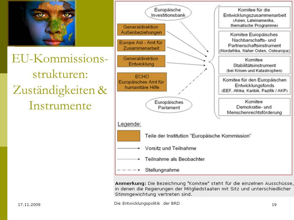 EU-Kommissions- strukturen: Zuständigkeiten & Instrumente 17.11.2009 Die Entwicklungspolitik der BRD 19