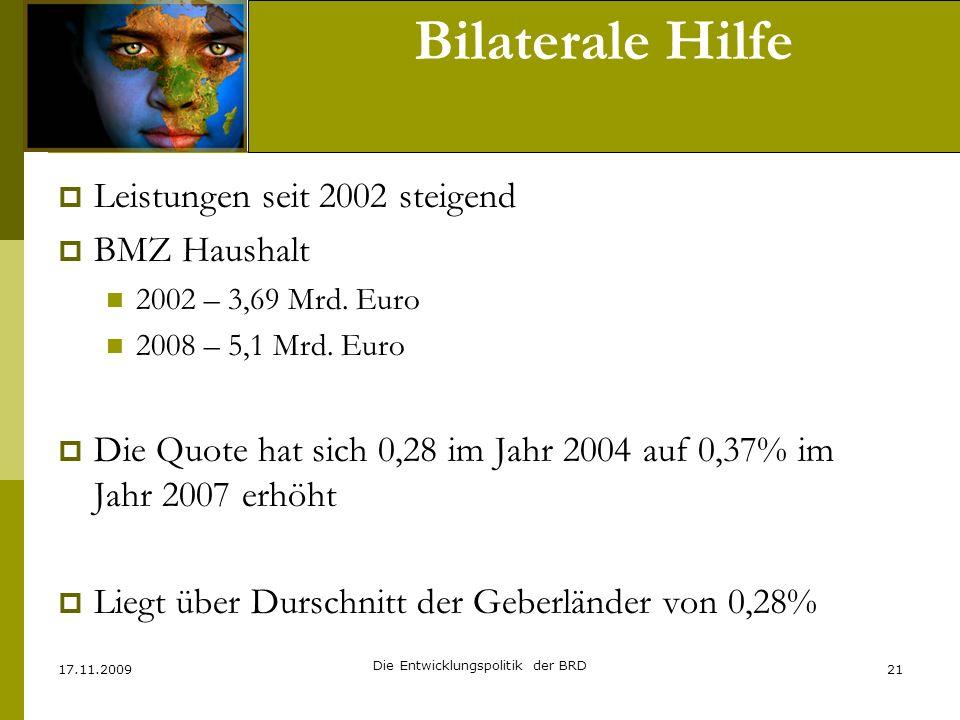 Bilaterale Hilfe Leistungen seit 2002 steigend BMZ Haushalt 2002 – 3,69 Mrd. Euro 2008 – 5,1 Mrd. Euro Die Quote hat sich 0,28 im Jahr 2004 auf 0,37%