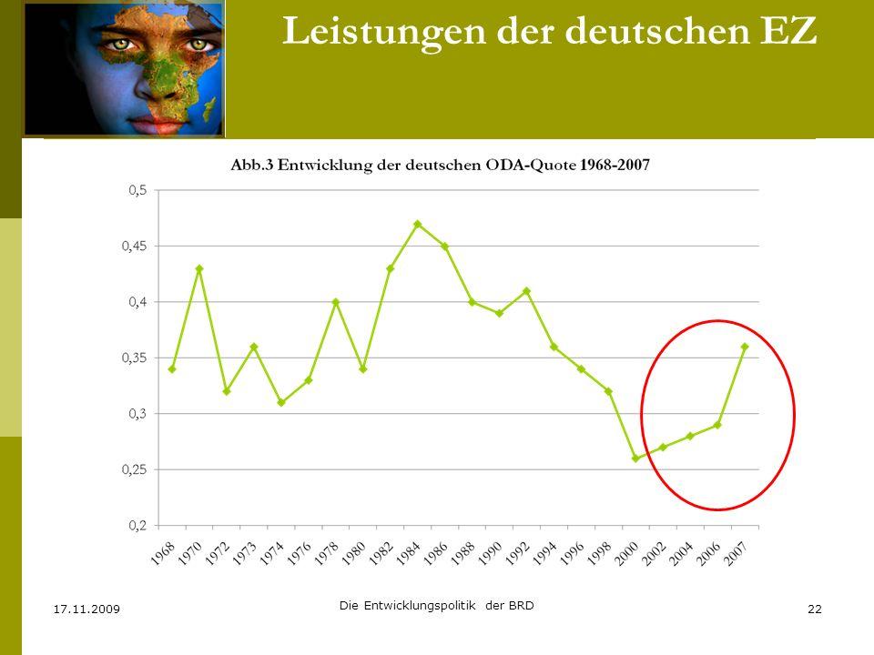 Leistungen der deutschen EZ 17.11.2009 Die Entwicklungspolitik der BRD 22
