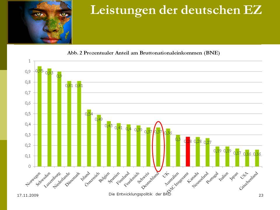 Leistungen der deutschen EZ 17.11.2009 Die Entwicklungspolitik der BRD 23