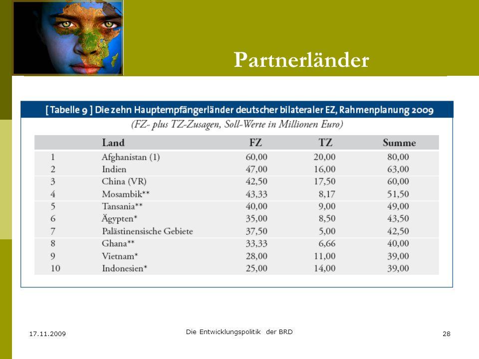 17.11.2009 Die Entwicklungspolitik der BRD 28 Partnerländer