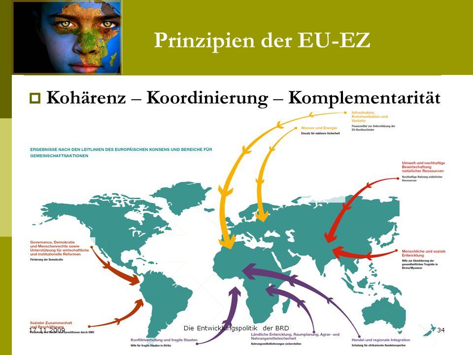 Prinzipien der EU-EZ Kohärenz – Koordinierung – Komplementarität 17.11.200934 Die Entwicklungspolitik der BRD