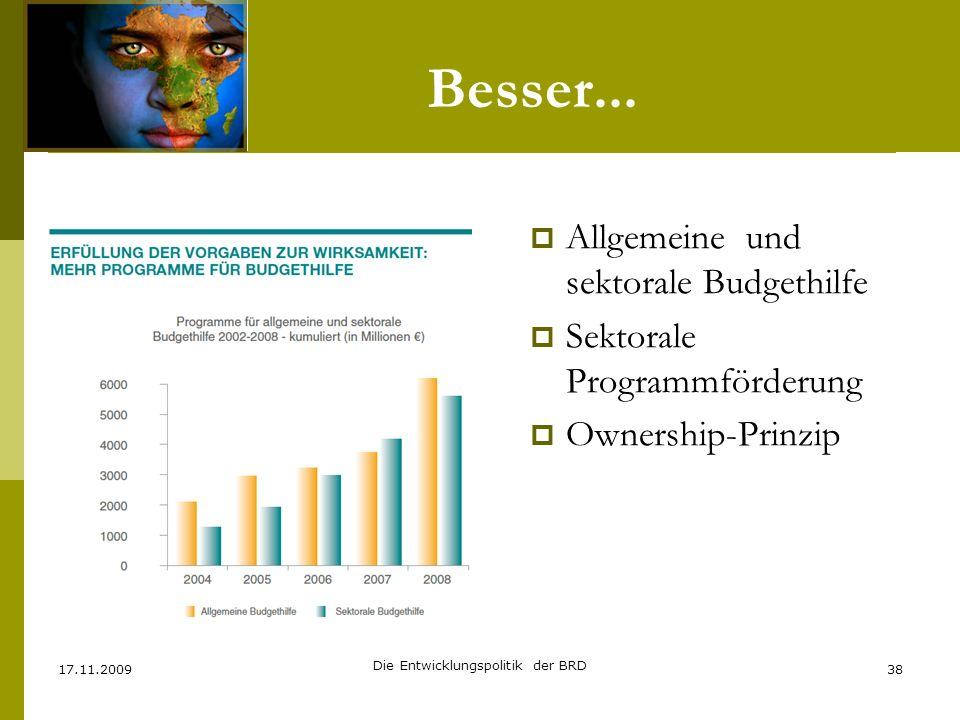 Besser... Allgemeine und sektorale Budgethilfe Sektorale Programmförderung Ownership-Prinzip 17.11.200938 Die Entwicklungspolitik der BRD