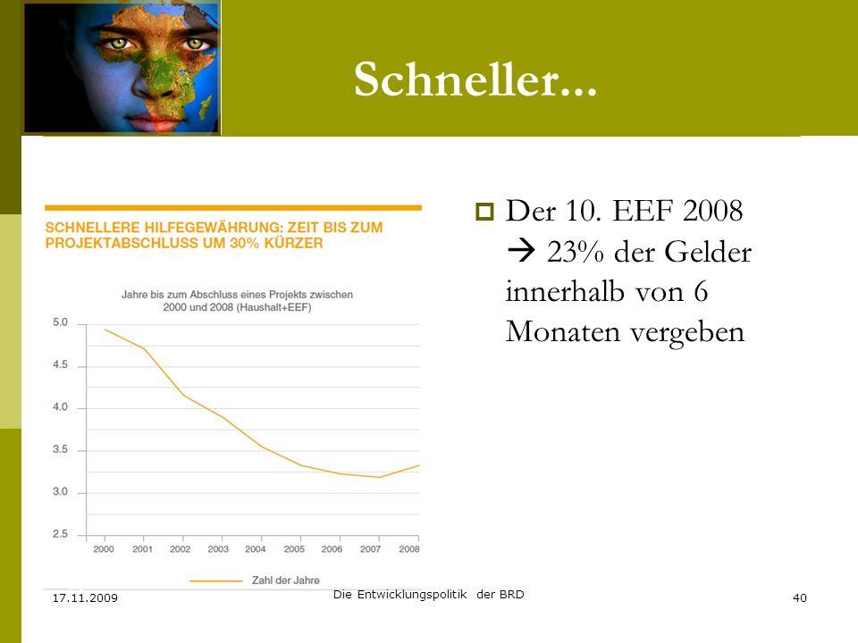 Schneller... Der 10. EEF 2008 23% der Gelder innerhalb von 6 Monaten vergeben 17.11.200940 Die Entwicklungspolitik der BRD