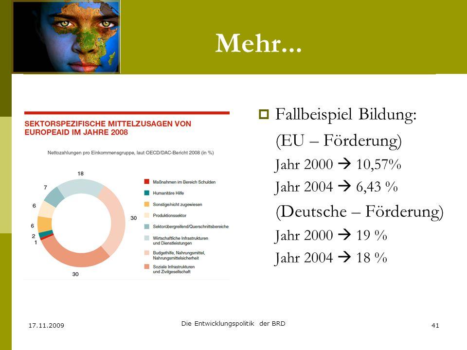 Mehr... Fallbeispiel Bildung: (EU – Förderung) Jahr 2000 10,57% Jahr 2004 6,43 % (Deutsche – Förderung) Jahr 2000 19 % Jahr 2004 18 % 17.11.200941 Die