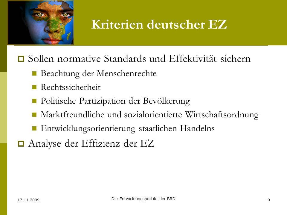 Kriterien deutscher EZ Sollen normative Standards und Effektivität sichern Beachtung der Menschenrechte Rechtssicherheit Politische Partizipation der