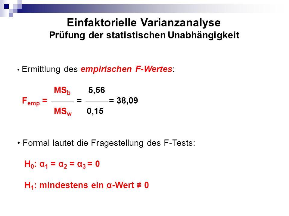 Ermittlung des theoretischen F-Wertes: df b (Spalten der Tabelle) F tab = df w (Zeilen der Tabelle) Ist der empirische Wert größer als der theoretische, kann die Nullhypothese verworfen werden, d.