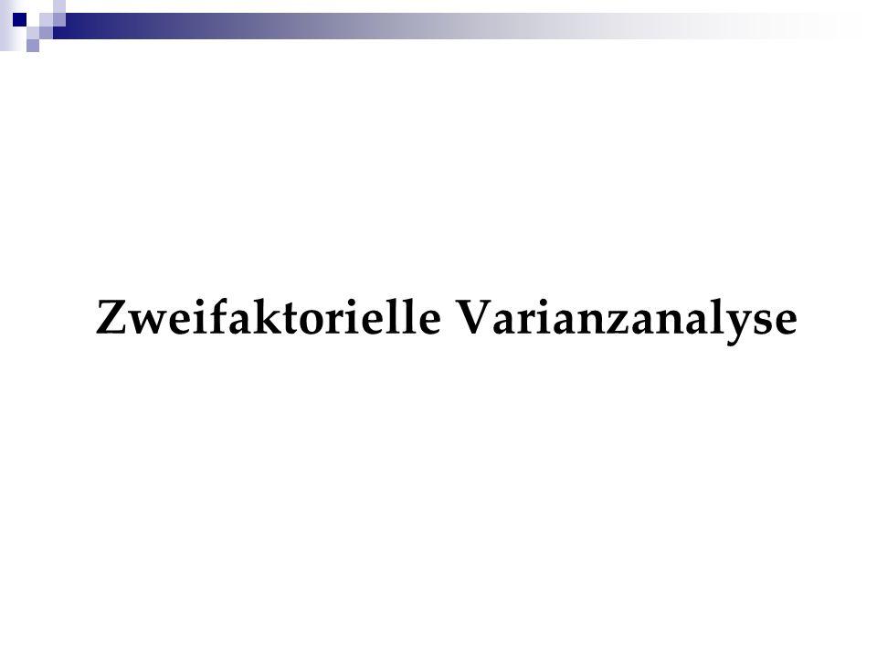 Zweifaktorielle Varianzanalyse: Problemstellung Verknüpfung mehrer unabhängigen Variablen Fremdenfeindlichkeit Abh.