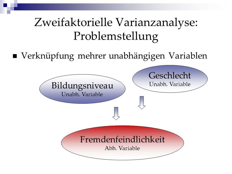 Faktorielles Design Die Untersuchungsordnung heißt Faktorielles Design.