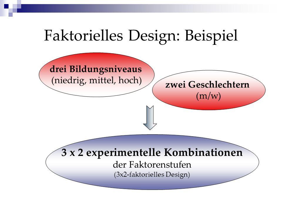 Erweiterung der Fragestellung im faktoriellen Design Hat das Bildungsniveau Einfluss auf die Fremdenfeindlichkeit.