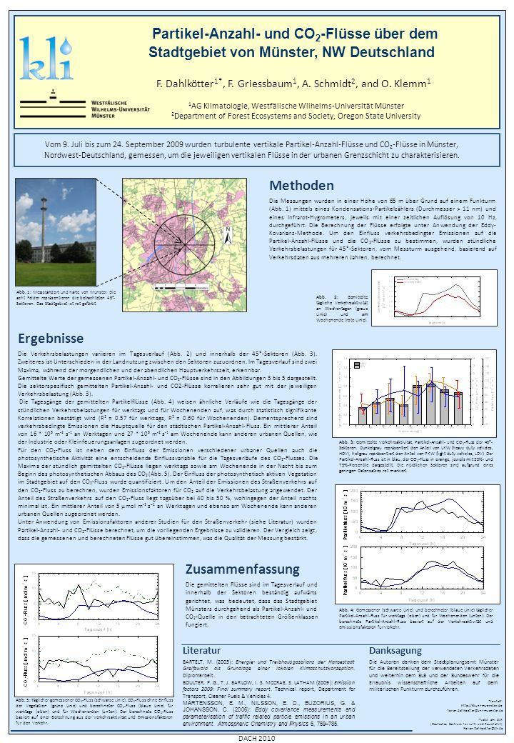 Partikel-Anzahl- und CO 2 -Flüsse über dem Stadtgebiet von Münster, NW Deutschland F. Dahlkötter 1*, F. Griessbaum 1, A. Schmidt 2, and O. Klemm 1 1 A