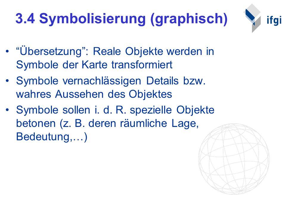 3.4 Symbolisierung (graphisch) Übersetzung: Reale Objekte werden in Symbole der Karte transformiert Symbole vernachlässigen Details bzw. wahres Ausseh