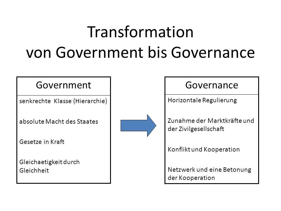 Transformation von Government bis Governance senkrechte Klasse (Hierarchie) absolute Macht des Staates Gesetze in Kraft Gleichaetigkeit durch Gleichhe