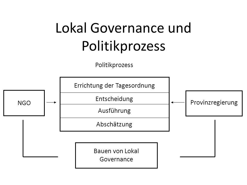 Lokal Governance und Politikprozess NGO Politikprozess Errichtung der Tagesordnung Entscheidung Ausführung Abschätzung Provinzregierung Bauen von Loka