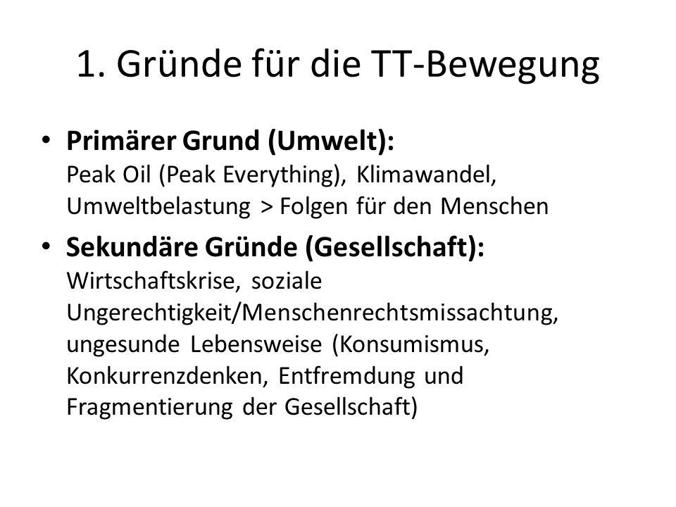 1. Gründe für die TT-Bewegung Primärer Grund (Umwelt): Peak Oil (Peak Everything), Klimawandel, Umweltbelastung > Folgen für den Menschen Sekundäre Gr