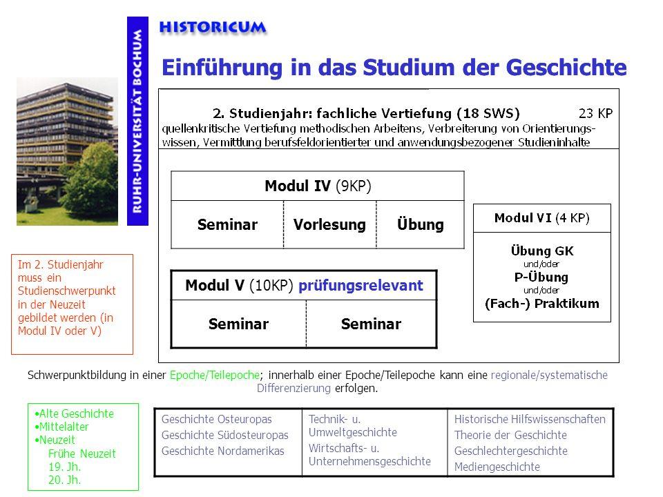 Einführung in das Studium der Geschichte 2. Studienjahr Modul V (10KP) prüfungsrelevant Seminar Modul IV (9KP) SeminarVorlesungÜbung Schwerpunktbildun