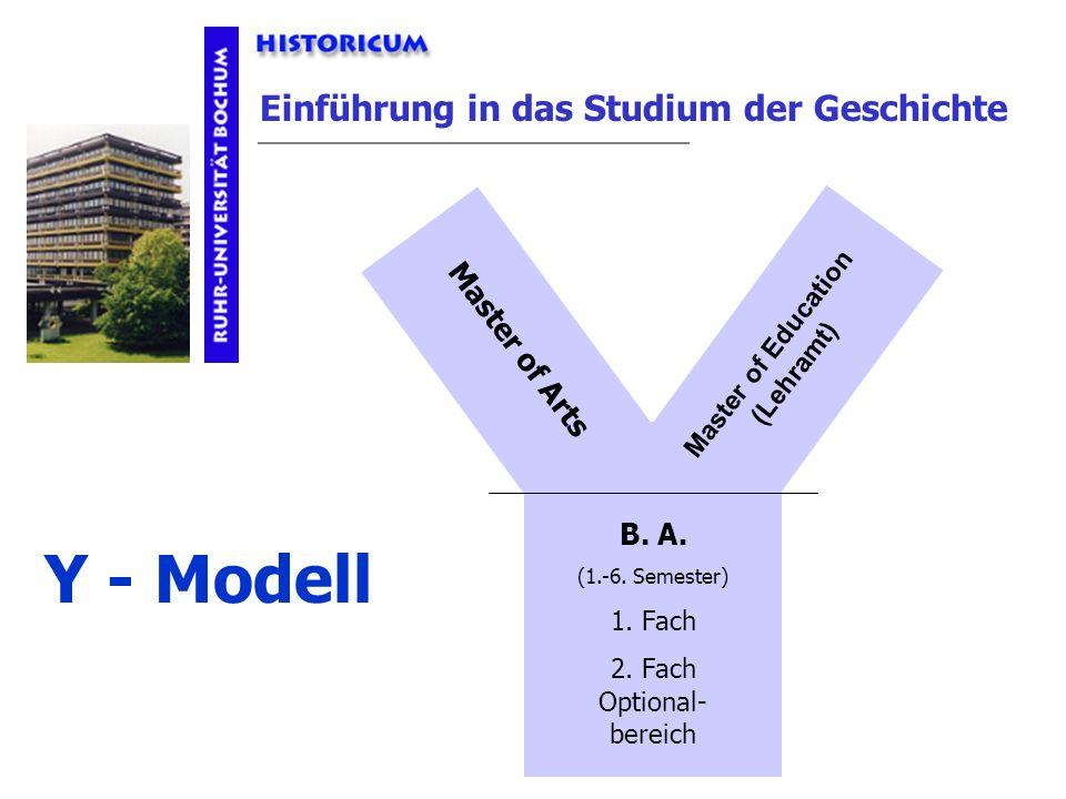 Einführung in das Studium der Geschichte B. A. (1.-6. Semester) 1. Fach 2. Fach Optional- bereich Master of Arts Master of Education (Lehramt) Y - Mod