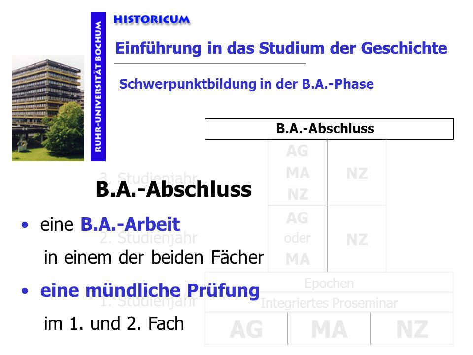 Einführung in das Studium der Geschichte Schwerpunktbildung in der B.A.-Phase B.A.-Abschluss AGMANZ 1. Studienjahr Epochen Integriertes Proseminar AG