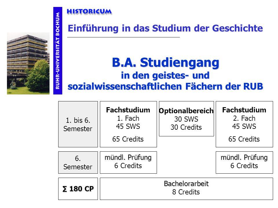 Einführung in das Studium der Geschichte B.A. Studiengang in den geistes- und sozialwissenschaftlichen Fächern der RUB 1. bis 6. Semester Fachstudium