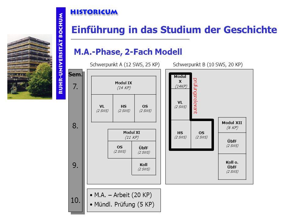 Einführung in das Studium der Geschichte Koll (2 SWS) ÜbfF (2 SWS) OS (2 SWS) Modul XI (11 KP) Modul IX (14 KP) VL (2 SWS) HS (2 SWS) OS (2 SWS) Modul