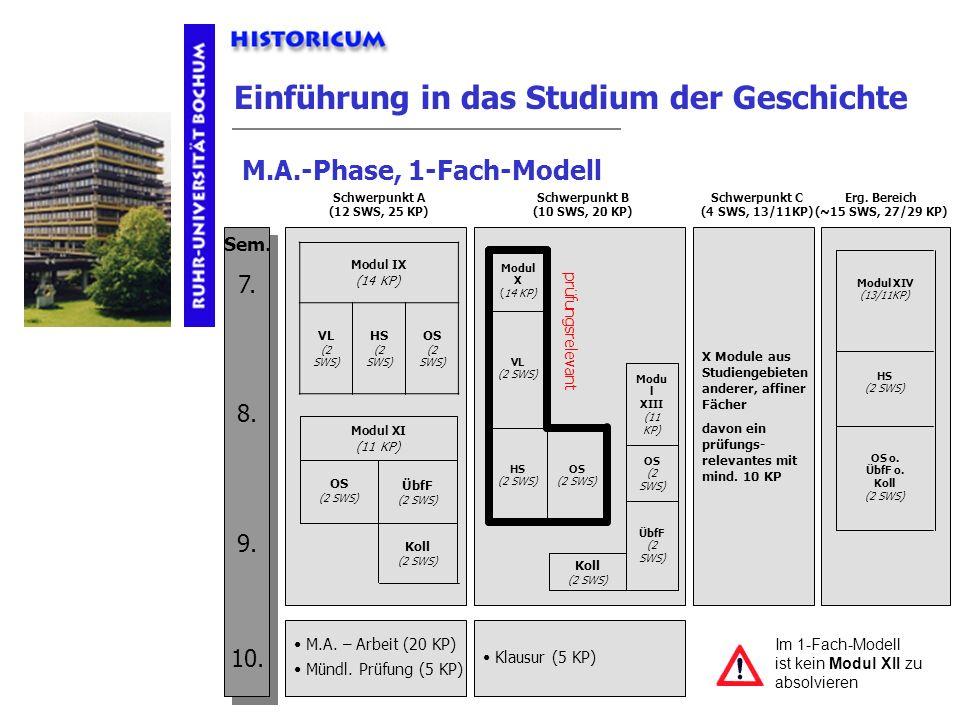 Einführung in das Studium der Geschichte Sem. 7. 8. 9. 10. Sem. 7. 8. 9. 10. M.A. – Arbeit (20 KP) Mündl. Prüfung (5 KP) Schwerpunkt A (12 SWS, 25 KP)