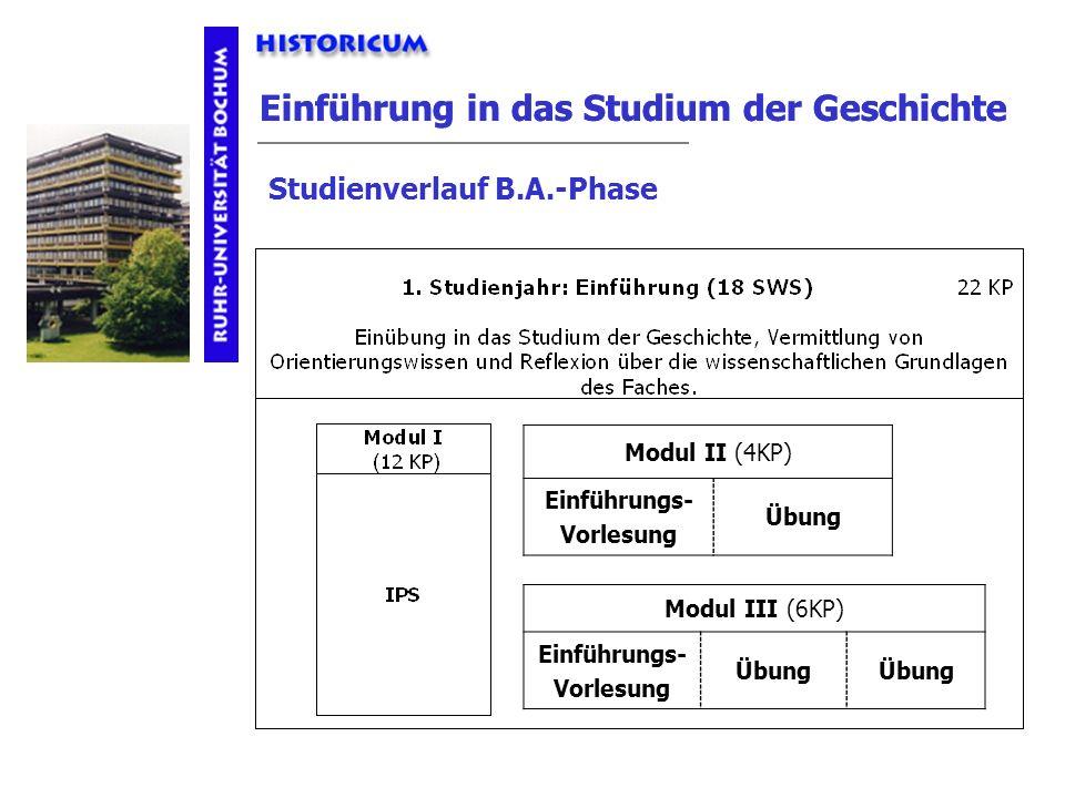 Einführung in das Studium der Geschichte Studienverlauf B.A.-Phase 1. Studienjahr Modul II (4KP) Einführungs- Vorlesung Übung Modul III (6KP) Einführu