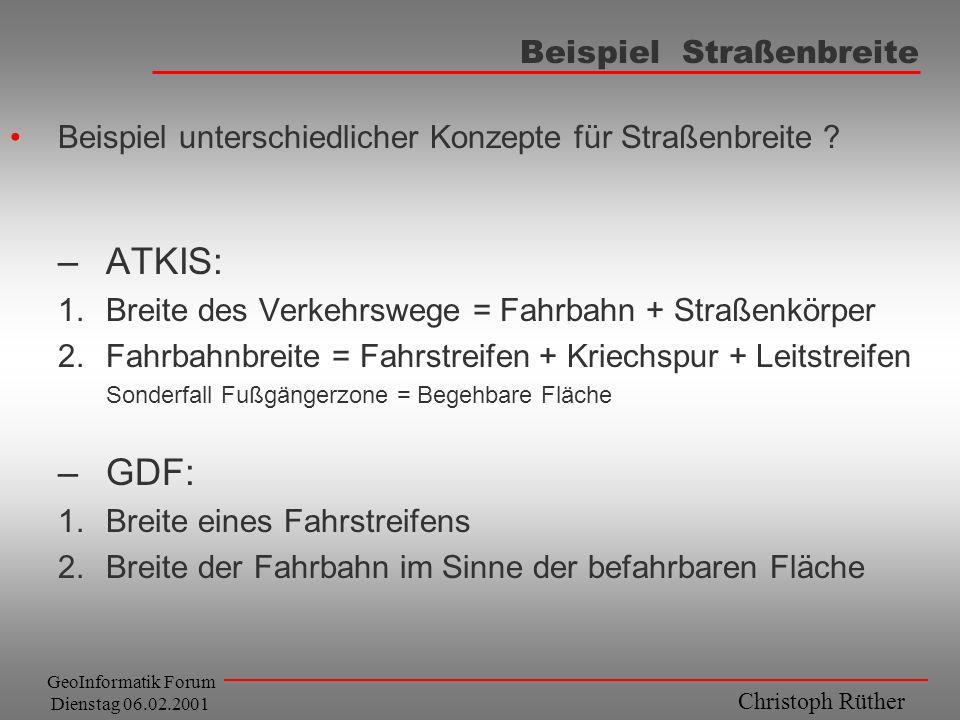 Christoph Rüther GeoInformatik Forum Dienstag 06.02.2001 Beispiel Straßenbreite Beispiel unterschiedlicher Konzepte für Straßenbreite ? –ATKIS: 1.Brei