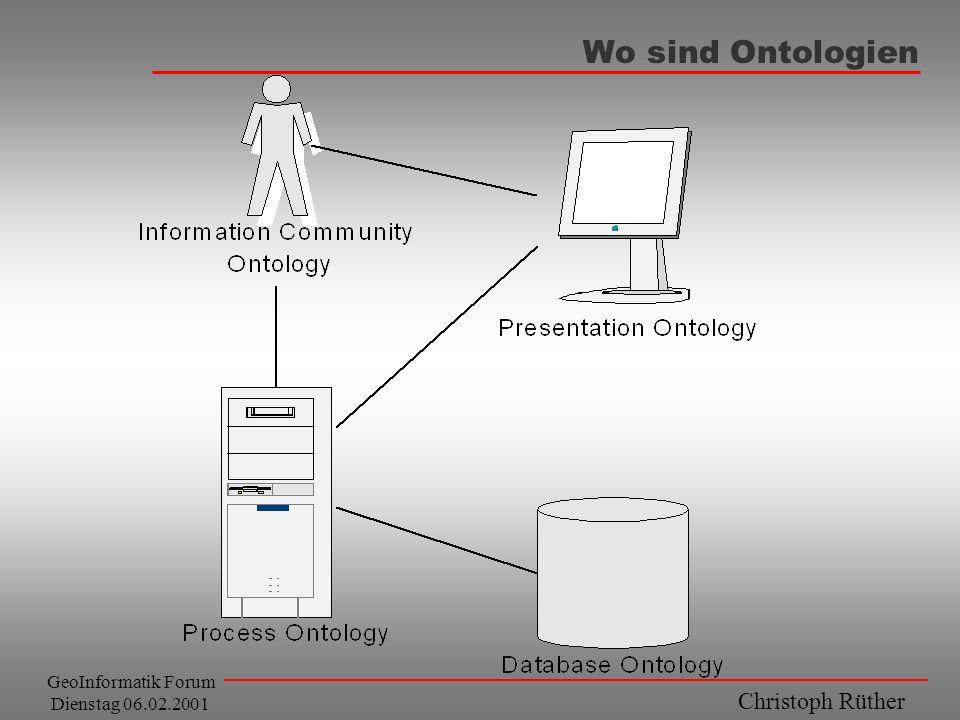 Christoph Rüther GeoInformatik Forum Dienstag 06.02.2001 Wo sind Ontologien