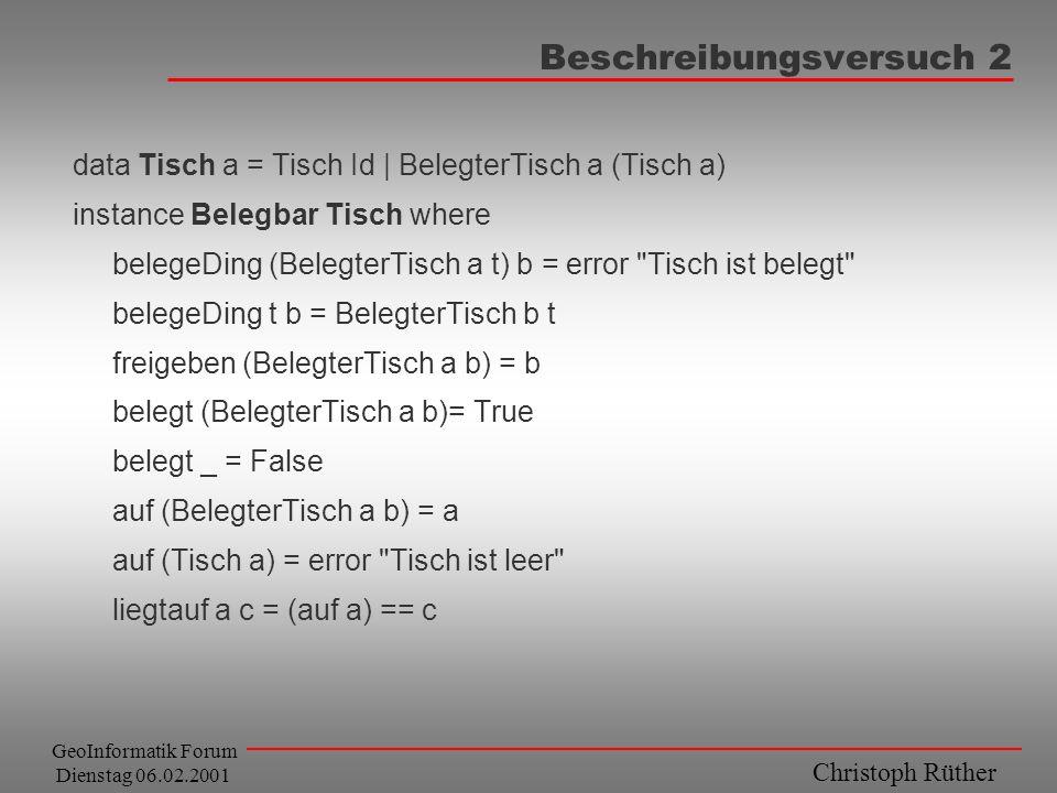 Christoph Rüther GeoInformatik Forum Dienstag 06.02.2001 Beschreibungsversuch 2 data Tisch a = Tisch Id | BelegterTisch a (Tisch a) instance Belegbar Tisch where belegeDing (BelegterTisch a t) b = error Tisch ist belegt belegeDing t b = BelegterTisch b t freigeben (BelegterTisch a b) = b belegt (BelegterTisch a b)= True belegt _ = False auf (BelegterTisch a b) = a auf (Tisch a) = error Tisch ist leer liegtauf a c = (auf a) == c
