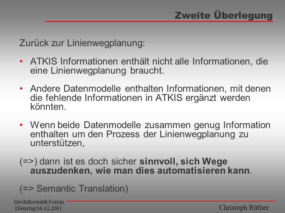 Christoph Rüther GeoInformatik Forum Dienstag 06.02.2001 Zweite Überlegung Zurück zur Linienwegplanung: ATKIS Informationen enthält nicht alle Informa