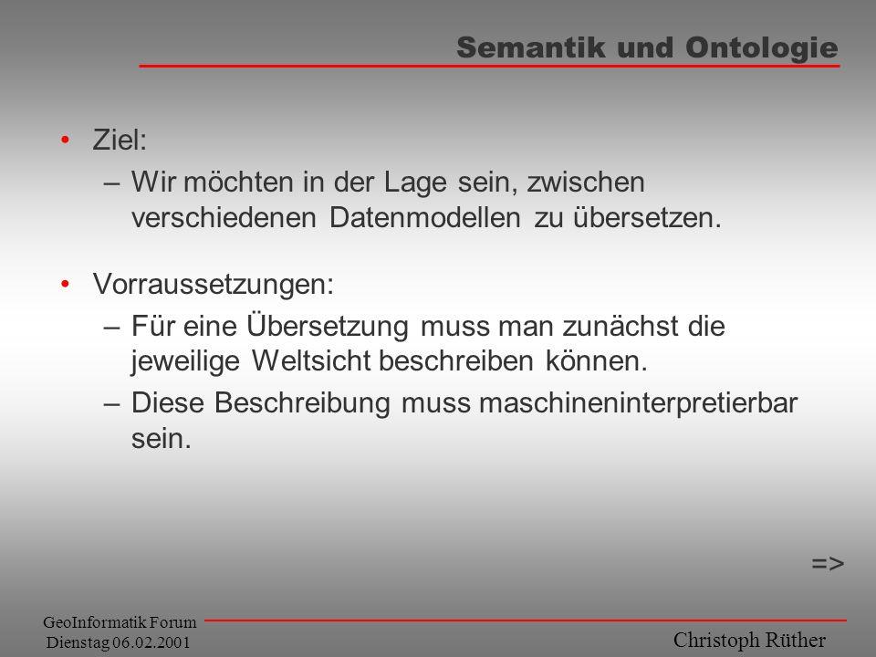 Christoph Rüther GeoInformatik Forum Dienstag 06.02.2001 Semantik und Ontologie Ziel: –Wir möchten in der Lage sein, zwischen verschiedenen Datenmodel