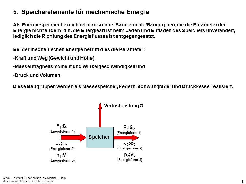 WWU – Institut für Technik und ihre Didaktik – Hein Maschinentechnik – 5.