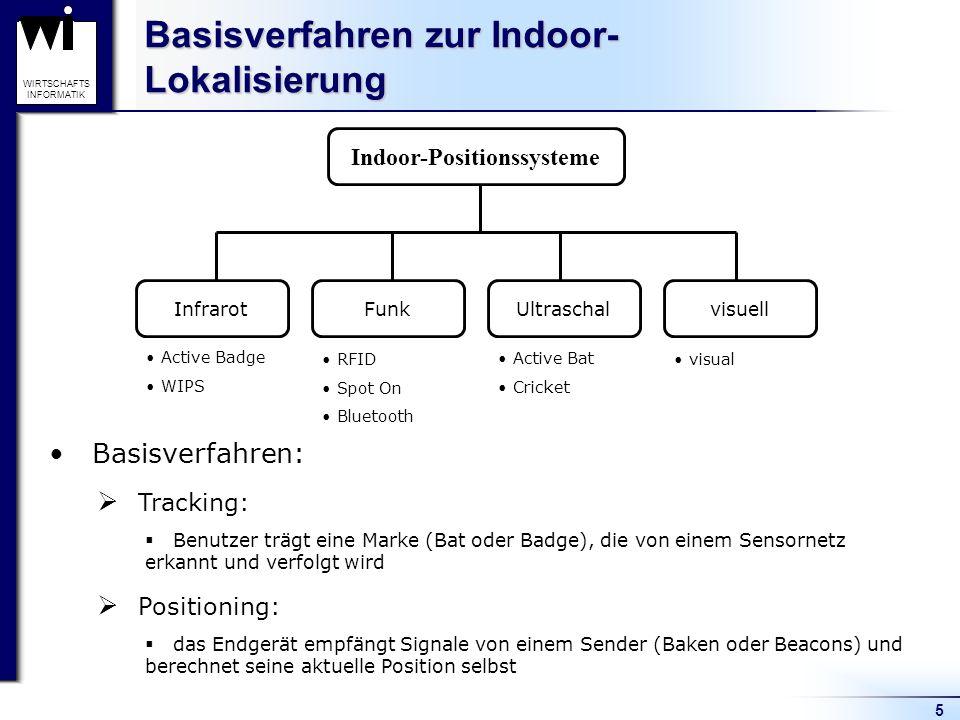 5 WIRTSCHAFTS INFORMATIK Basisverfahren zur Indoor- Lokalisierung Basisverfahren: Tracking: Benutzer trägt eine Marke (Bat oder Badge), die von einem