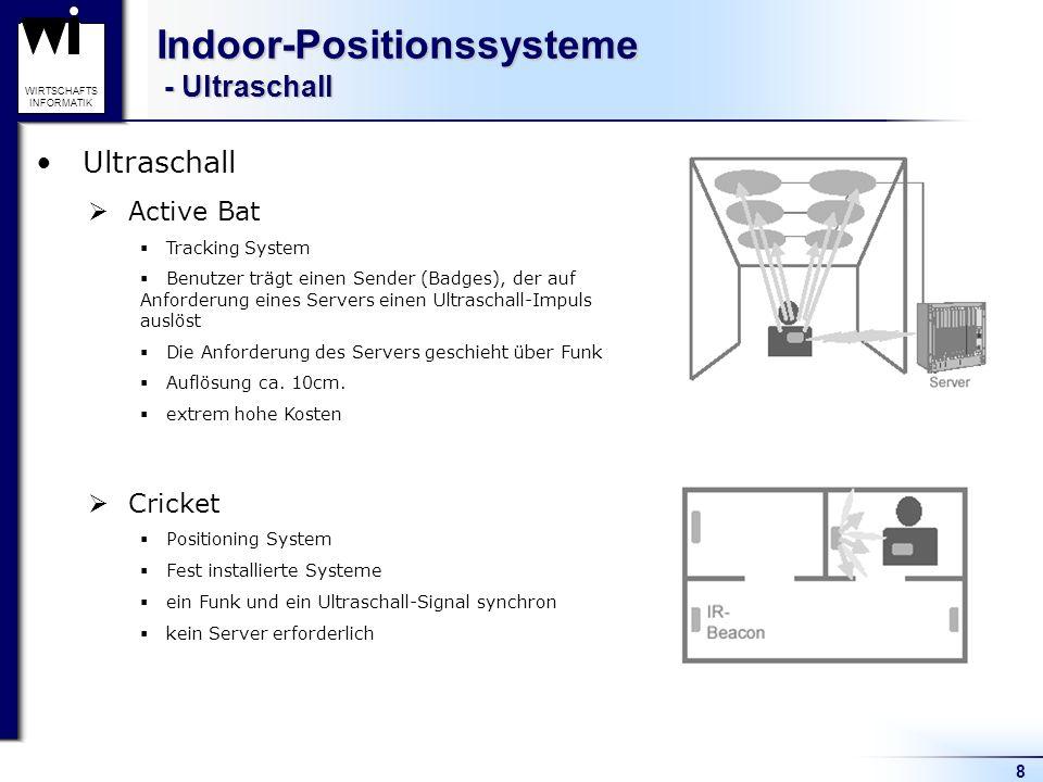 8 WIRTSCHAFTS INFORMATIK Indoor-Positionssysteme - Ultraschall Ultraschall Active Bat Tracking System Benutzer trägt einen Sender (Badges), der auf An