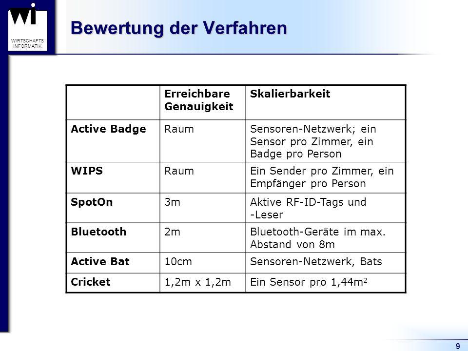 9 WIRTSCHAFTS INFORMATIK Bewertung der Verfahren Erreichbare Genauigkeit Skalierbarkeit Active BadgeRaumSensoren-Netzwerk; ein Sensor pro Zimmer, ein