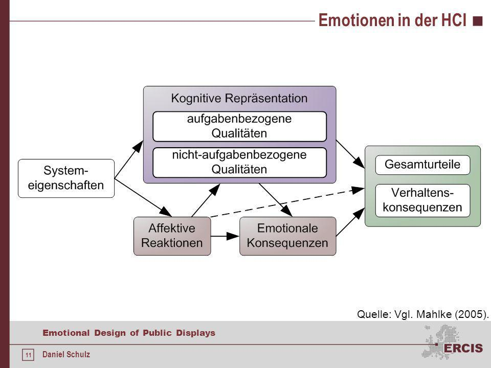 11 Emotional Design of Public Displays Daniel Schulz Emotionen in der HCI Quelle: Vgl.